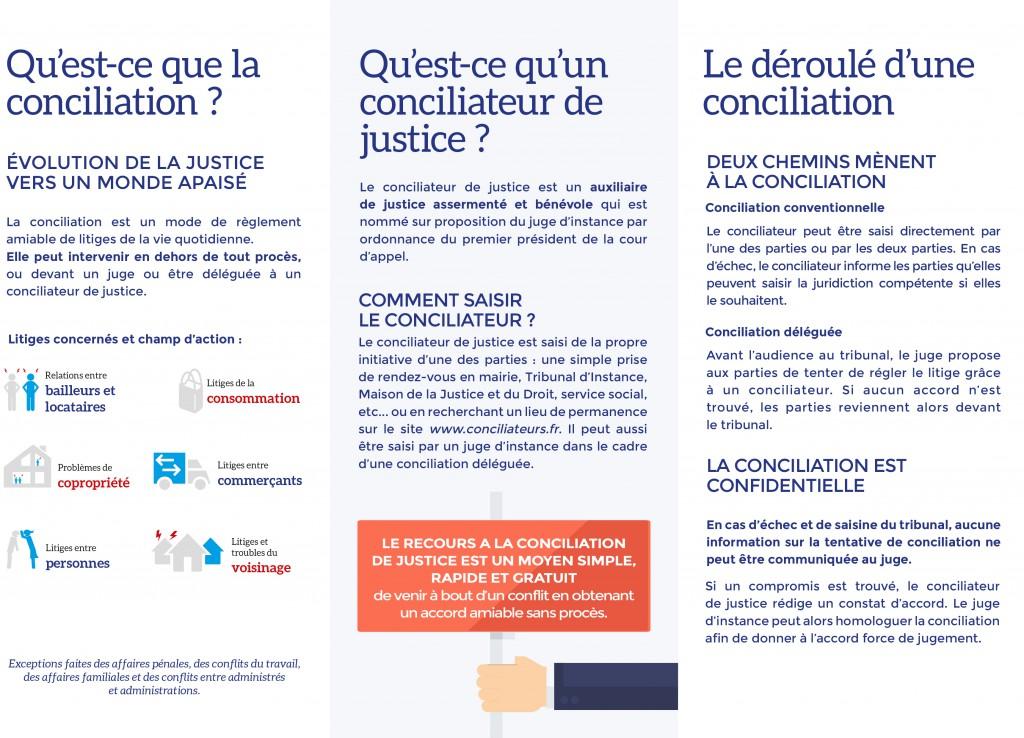 La Conciliation_fiche technique-1